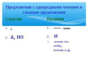 Предложения с однородными членами и сложные предложения Сходства 1. , 2. а, н