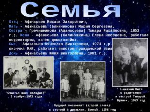 Отец - Афанасьев Михаил Захарьевич, Мать - Афанасьева (Блинникова) Мария Серг
