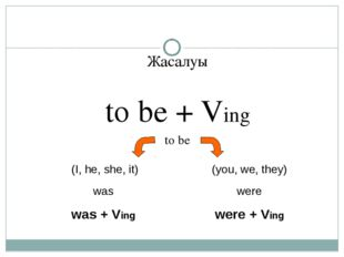 Жасалуы to be + Ving to be were was were + Ving was + Ving (you, we, they) (I