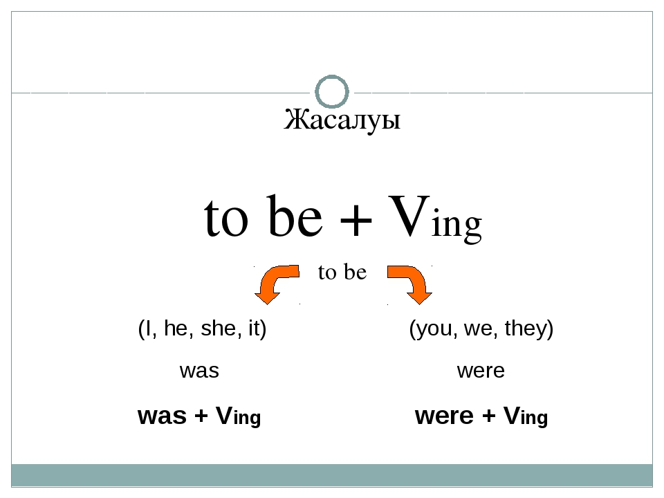 Жасалуы to be + Ving to be were was were + Ving was + Ving (you, we, they) (I...