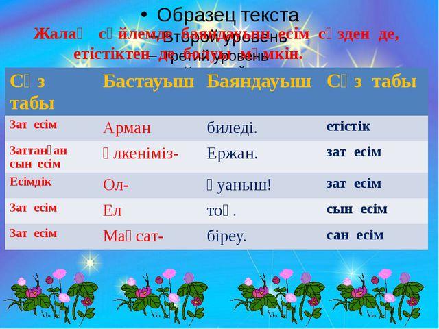 Ескерту!!! Мағжан Жұмабаев - ақын. Қарындасым келе жатыр.