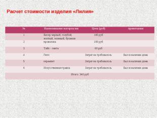 Расчет стоимости изделия «Лилия» № Наименование материалов Цена (руб) примеча