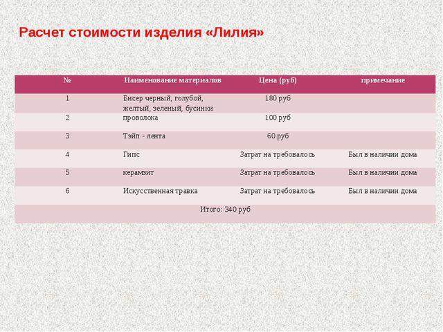 Расчет стоимости изделия «Лилия» № Наименование материалов Цена (руб) примеча...