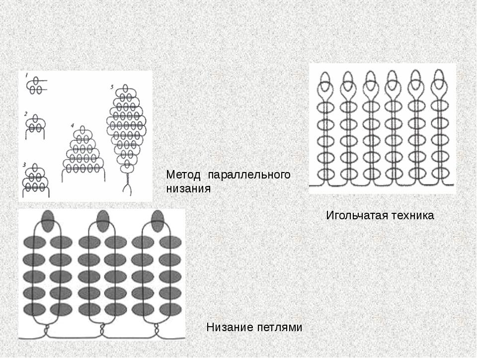 Низание петлями Игольчатая техника Метод параллельного низания