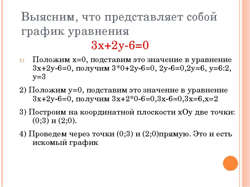 Выясним, что представляет собой график уравнения 3х+2у-6=0 Положим х=0, подст...