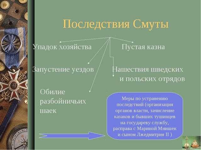 Последствия Смуты Упадок хозяйства Запустение уездов Обилие разбойничьих шаек...