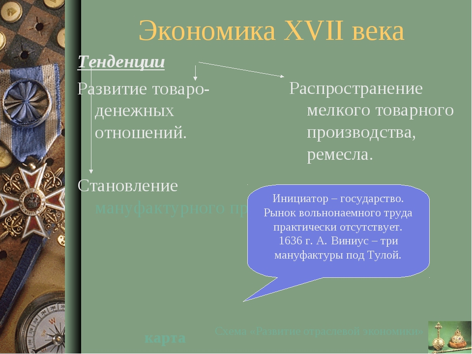 Экономика XVII века Тенденции Развитие товаро-денежных отношений. Становление...