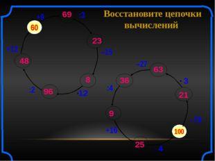 Восстановите цепочки вычислений 100 –79 60 +9 :3 –15 :2 +12 –27 :4 +16 69 23