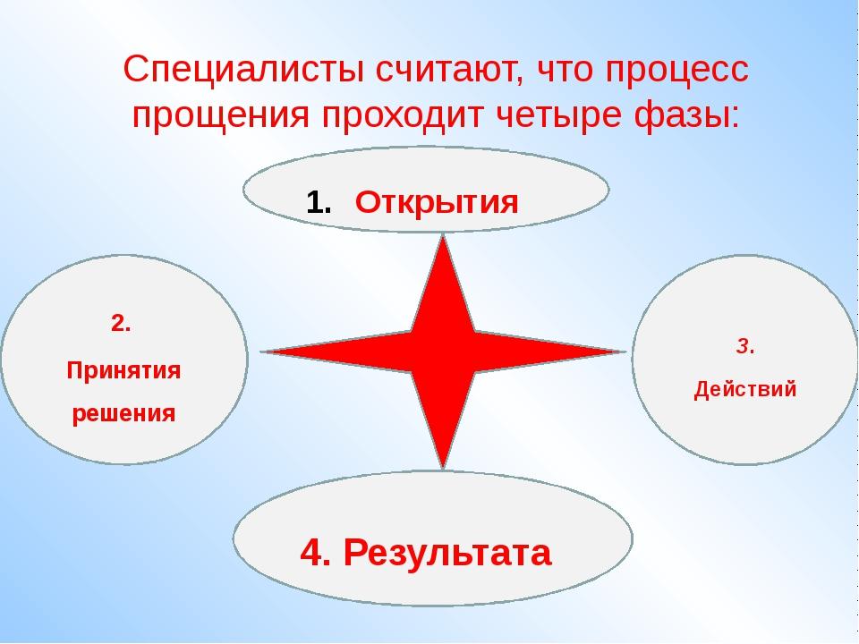 Специалисты считают, что процесс прощения проходит четыре фазы: Открытия 2. П...