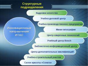 Структурные подразделения Кадровое агентство Учебно-деловой центр Учебно-прои