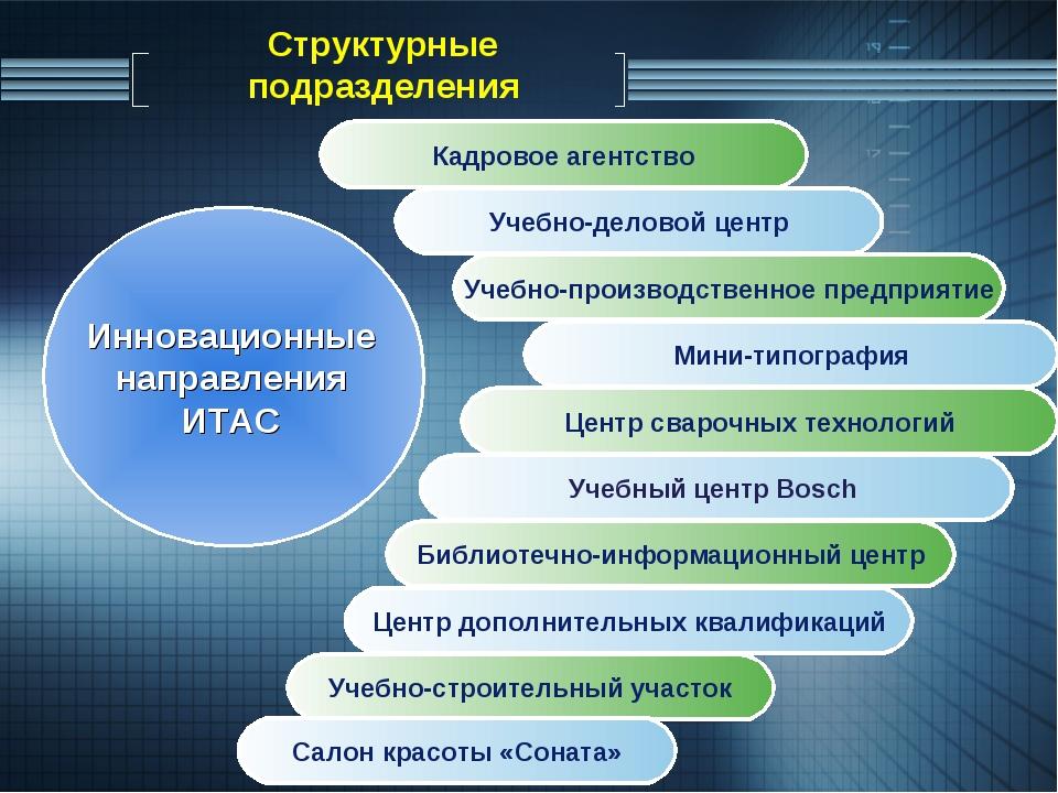 Структурные подразделения Кадровое агентство Учебно-деловой центр Учебно-прои...