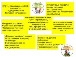 Конкурсная программа: «Денискина викторина» Театральная гостиная «Умницы и ум