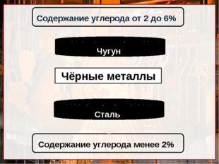 Чёрные металлы Содержание углерода менее 2% Содержание углерода от 2 до 6% Ч