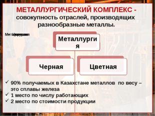 МЕТАЛЛУРГИЧЕСКИЙ КОМПЛЕКС - совокупность отраслей, производящих разнообразные