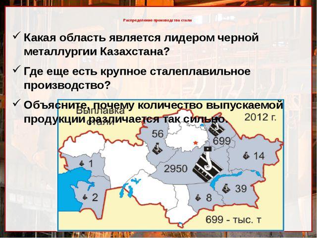 Распределение производства стали Какая область является лидером черной метал...