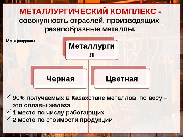 МЕТАЛЛУРГИЧЕСКИЙ КОМПЛЕКС - совокупность отраслей, производящих разнообразные...