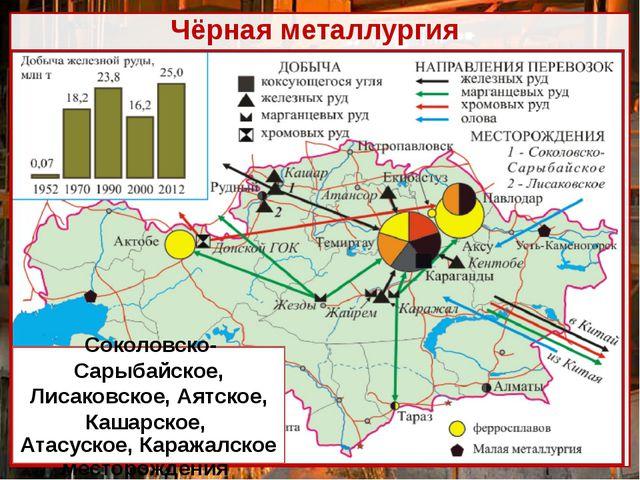 Презентация Черная металлургия Казахстана  Чёрная металлургия Значение обеспечивает хозяйство чугуном сталью и прокато