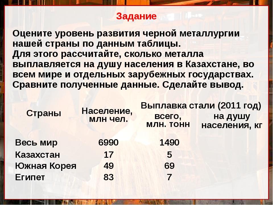 Задание Оцените уровень развития черной металлургии нашей страны по данным та...