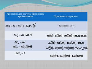 Уравнение для расчета при разных приближениях Уравнение для расчета ΔСр=Δа+ Δ