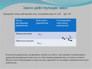 Закон действующих масс Выражение закона действующих масс для реакции вида аА