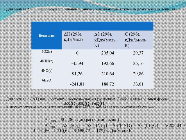 Для расчета ∆G (Т) используем справочные данные, описывающие каждое из реагир...