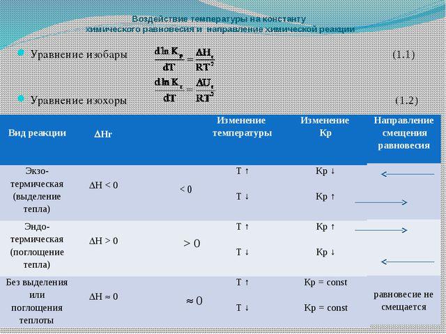 Воздействие температуры на константу химического равновесия и направление хим...