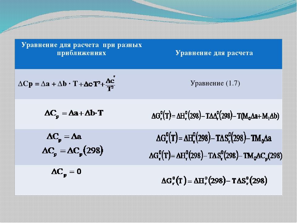 Уравнение для расчета при разных приближениях Уравнение для расчета ΔСр=Δа+ Δ...
