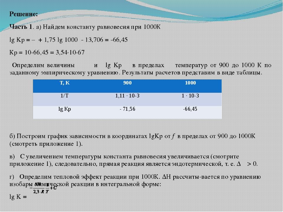 Решение: Часть 1. а) Найдем константу равновесия при 1000К lg Kp = – + 1,75 l...
