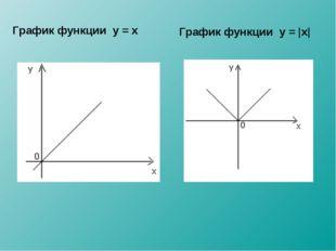 График функции y = x График функции y = |x|