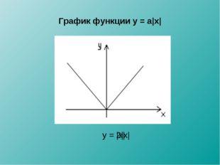 График функции y = а|x| y = |x| y = 2|x|