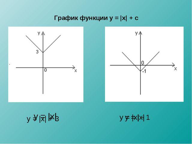 График функции y = |x| + c y = |x| y = |x| + 3 y = |x| y = |x| - 1