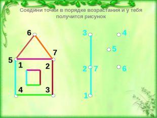 3 4 6 1 2 7 5 1 2 3 4 5 6 7 Соедини точки в порядке возрастания и у тебя пол