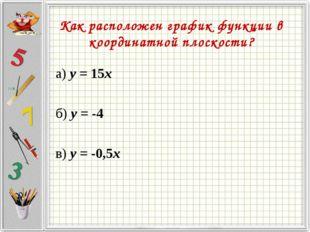 Как расположен график функции в координатной плоскости? а) у = 15х б) у = -4