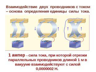 Взаимодействие двух проводников с током – основа определения единицы силы ток