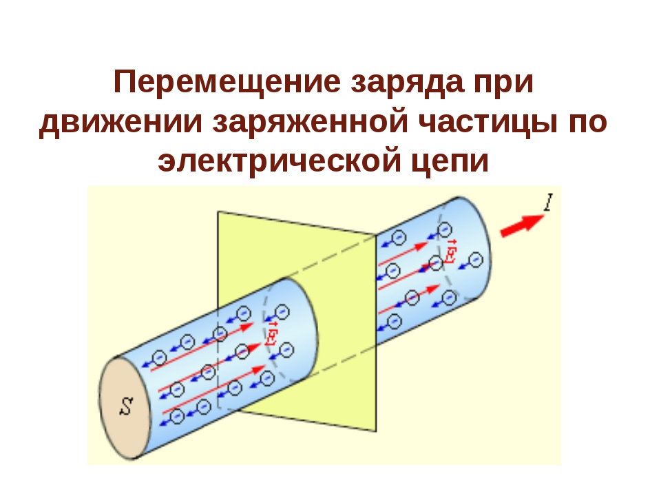 Перемещение заряда при движении заряженной частицы по электрической цепи