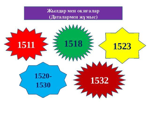 Жылдар мен оқиғалар (Даталармен жұмыс) 1511 1518 1532 1520-1530 1523