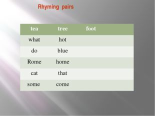 Rhyming pairs tea tree foot what hot do blue Rome home cat that some come