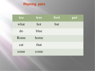 Rhyming pairs tea tree foot put what hot but do blue Rome home cat that some