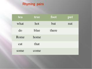 Rhyming pairs tea tree foot put what hot but nut do blue there Rome home cat