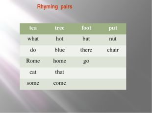 Rhyming pairs tea tree foot put what hot but nut do blue there chair Rome hom
