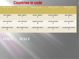 Countries in code AYILT - ITALY ONE O'CLOCK A TWO O'CLOCK E THREEO'CLOCK I FO