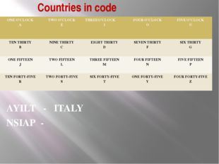 Countries in code AYILT - ITALY NSIAP - ONE O'CLOCK A TWO O'CLOCK E THREEO'CL