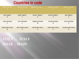Countries in code AYILT - ITALY NSIAP - SPAIN ONE O'CLOCK A TWO O'CLOCK E THR