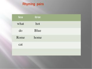 Rhyming pairs tea tree what hot do Blue Rome home cat