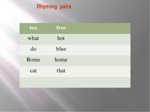 Rhyming pairs tea tree what hot do blue Rome home cat that