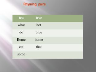 Rhyming pairs tea tree what hot do blue Rome home cat that some