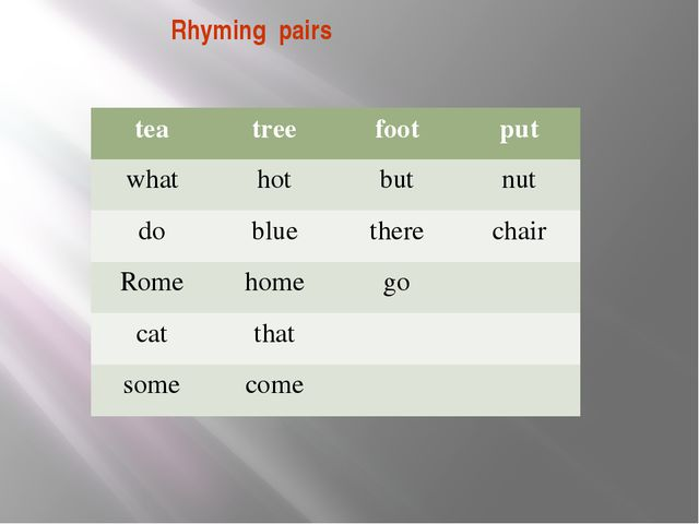 Rhyming pairs tea tree foot put what hot but nut do blue there chair Rome hom...