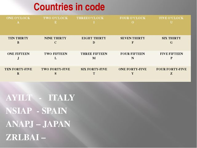 Countries in code AYILT - ITALY NSIAP - SPAIN ANAPJ – JAPAN ZRLBAI – ONE O'CL...