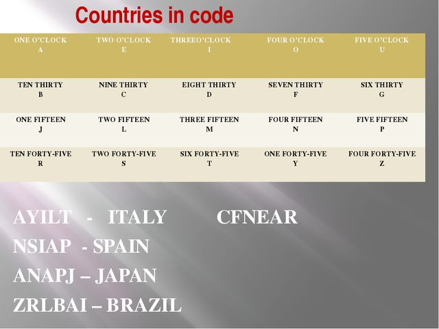 Countries in code AYILT - ITALY CFNEAR NSIAP - SPAIN ANAPJ – JAPAN ZRLBAI – B...