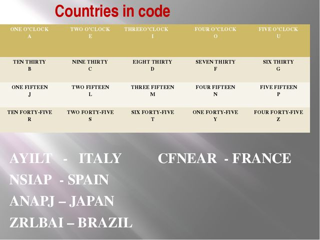 Countries in code AYILT - ITALY CFNEAR - FRANCE NSIAP - SPAIN ANAPJ – JAPAN Z...